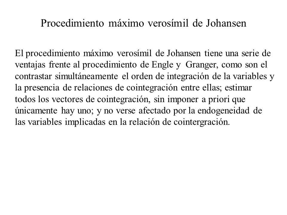 Procedimiento máximo verosímil de Johansen