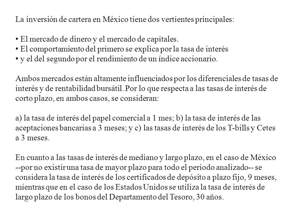 La inversión de cartera en México tiene dos vertientes principales: