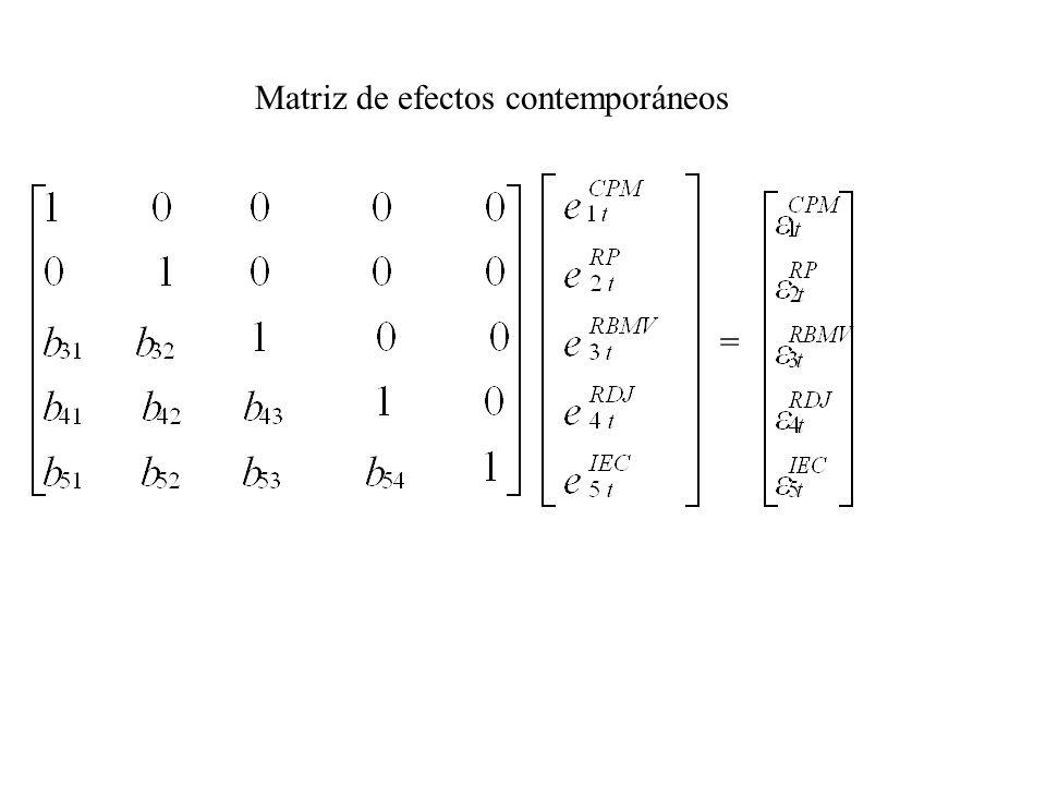 Matriz de efectos contemporáneos