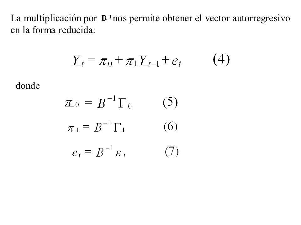 La multiplicación por nos permite obtener el vector autorregresivo en la forma reducida: