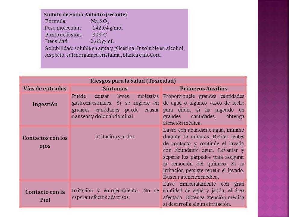 Riesgos para la Salud (Toxicidad)