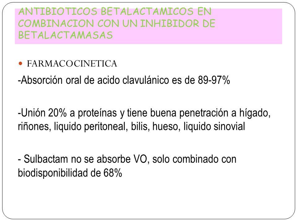 Absorción oral de acido clavulánico es de 89-97%