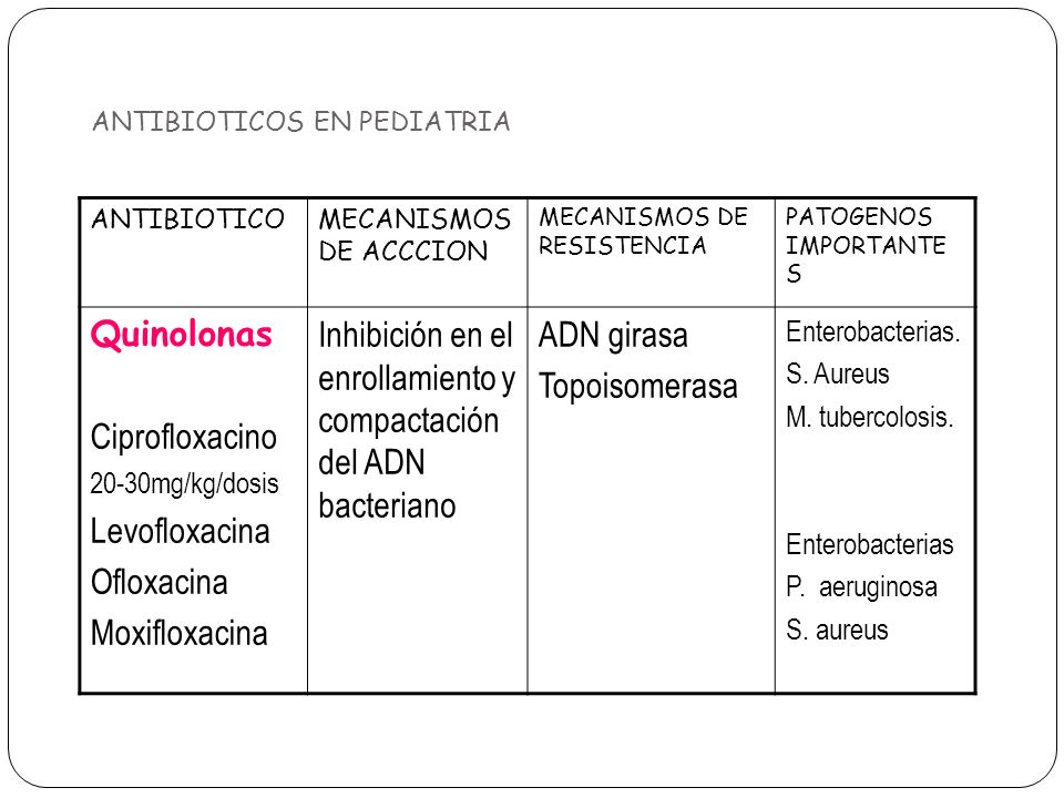 ANTIBIOTICOS EN PEDIATRIA