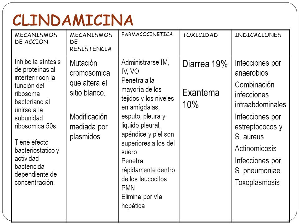 CLINDAMICINA Diarrea 19% Exantema 10%