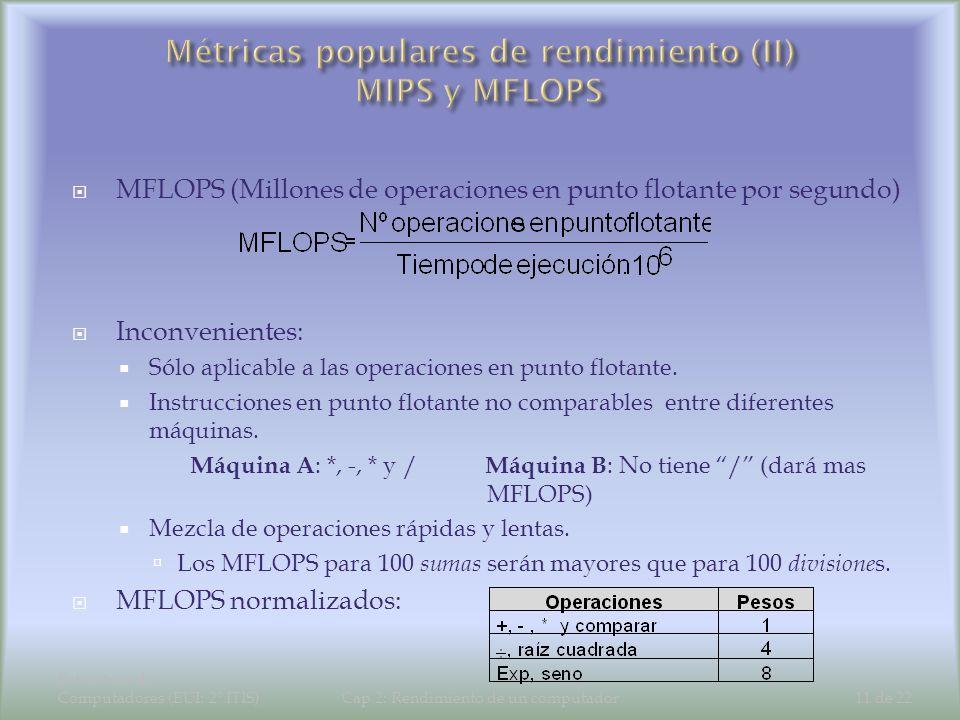 Métricas populares de rendimiento (II) MIPS y MFLOPS