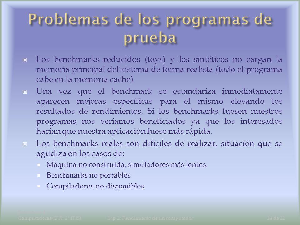 Problemas de los programas de prueba