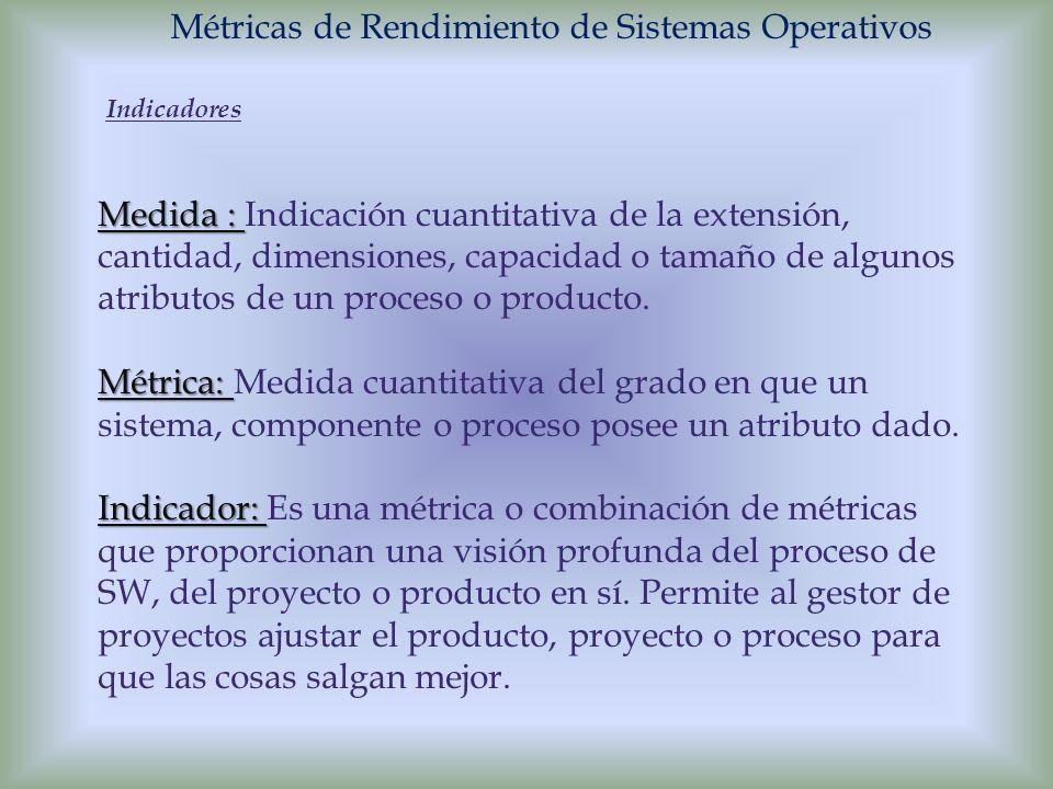 Métricas de Rendimiento de Sistemas Operativos