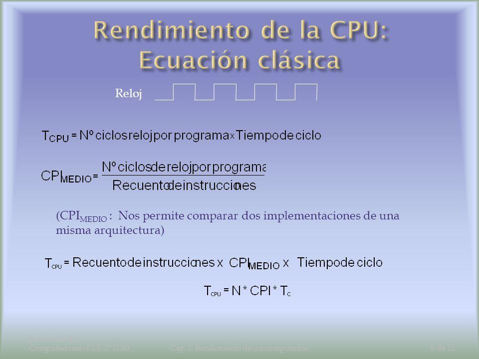 Rendimiento de la CPU: Ecuación clásica