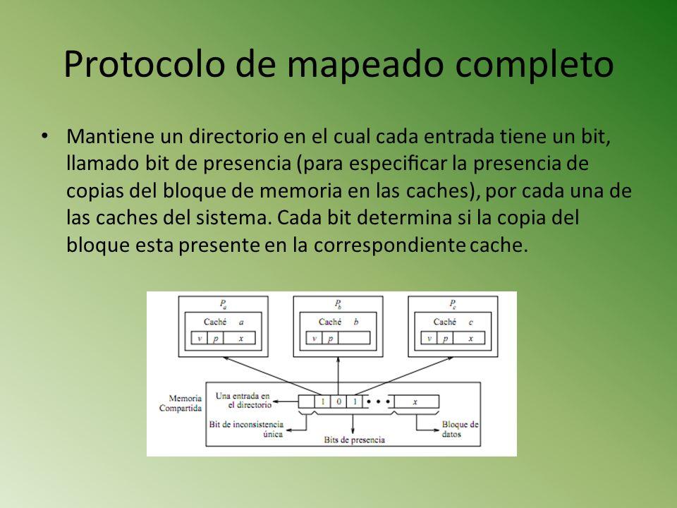 Protocolo de mapeado completo