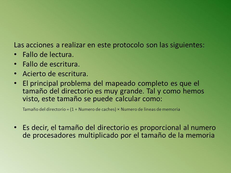 Las acciones a realizar en este protocolo son las siguientes: