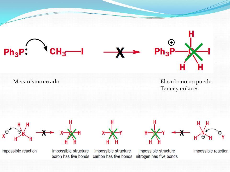 Mecanismo errado El carbono no puede Tener 5 enlaces