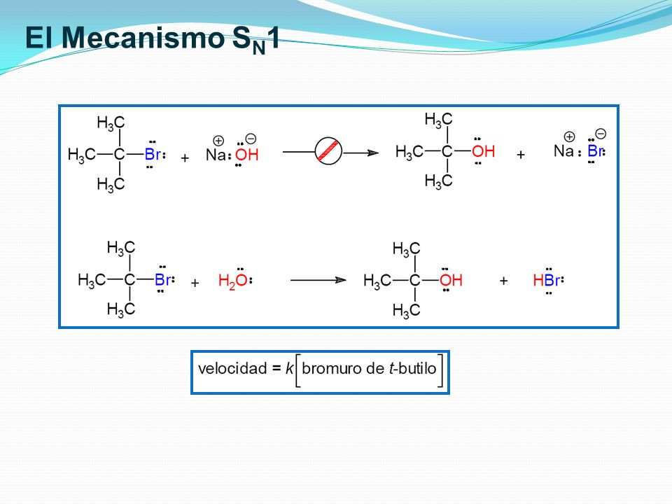El Mecanismo SN1