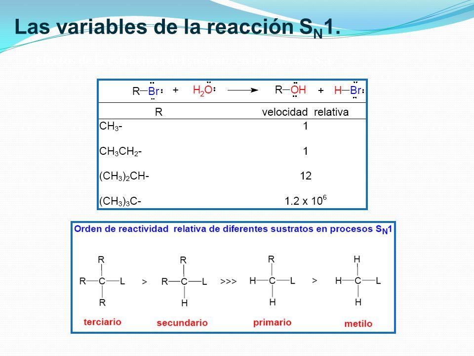 Las variables de la reacción SN1.