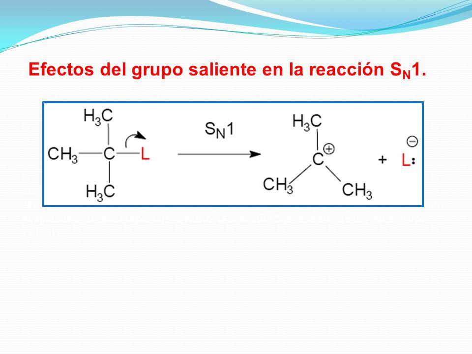 Efectos del grupo saliente en la reacción SN1.