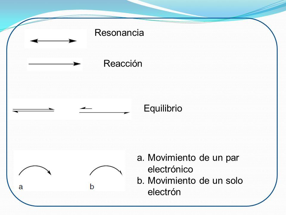 Resonancia Reacción Equilibrio Movimiento de un par electrónico Movimiento de un solo electrón
