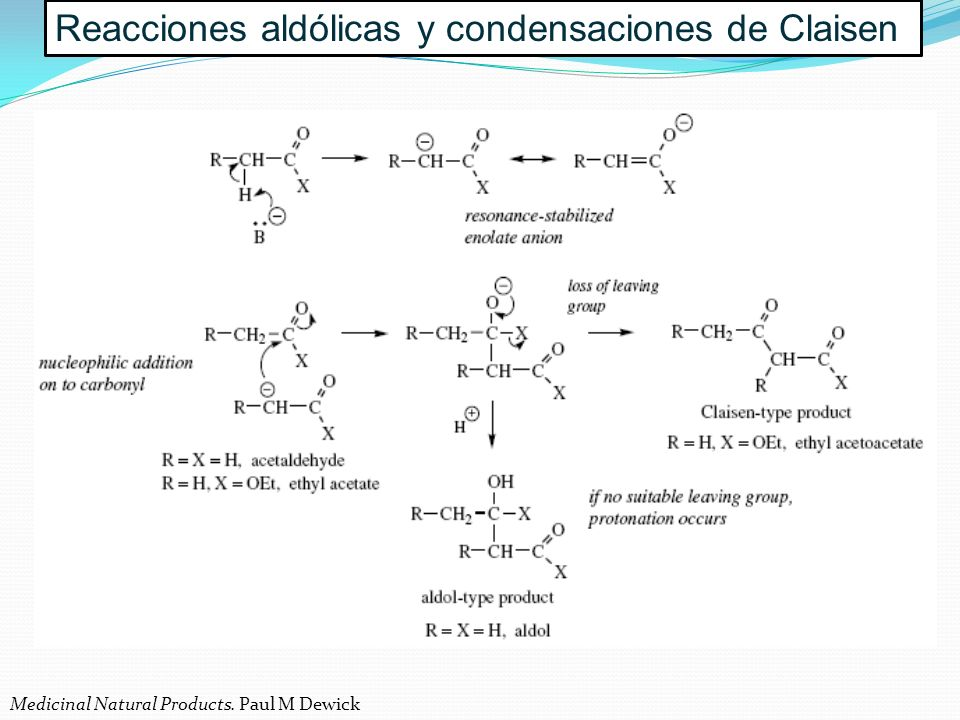 Reacciones aldólicas y condensaciones de Claisen