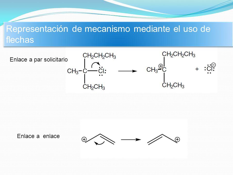 Representación de mecanismo mediante el uso de flechas