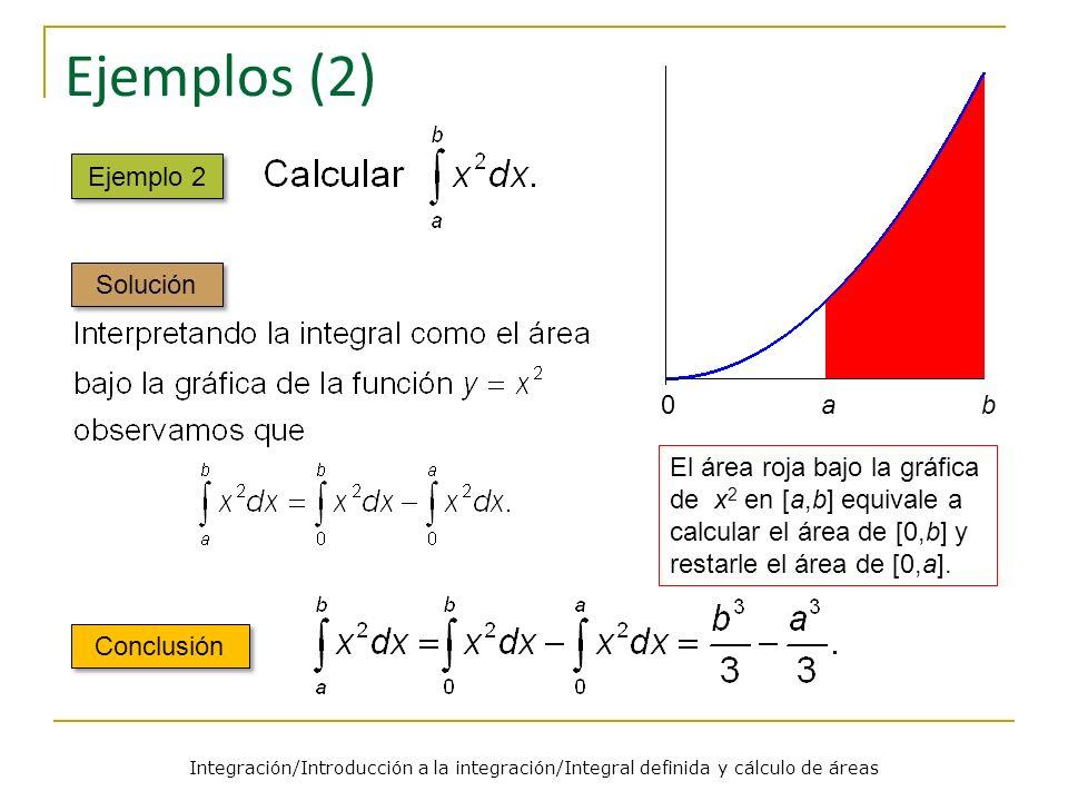 Ejemplos (2) a b Ejemplo 2 Solución