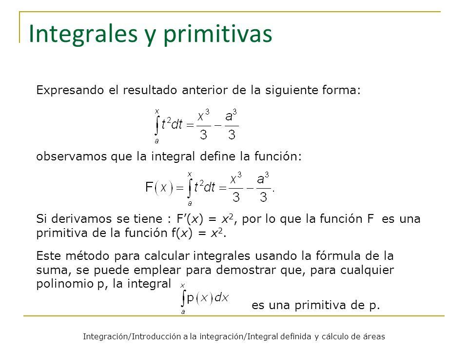 Integrales y primitivas