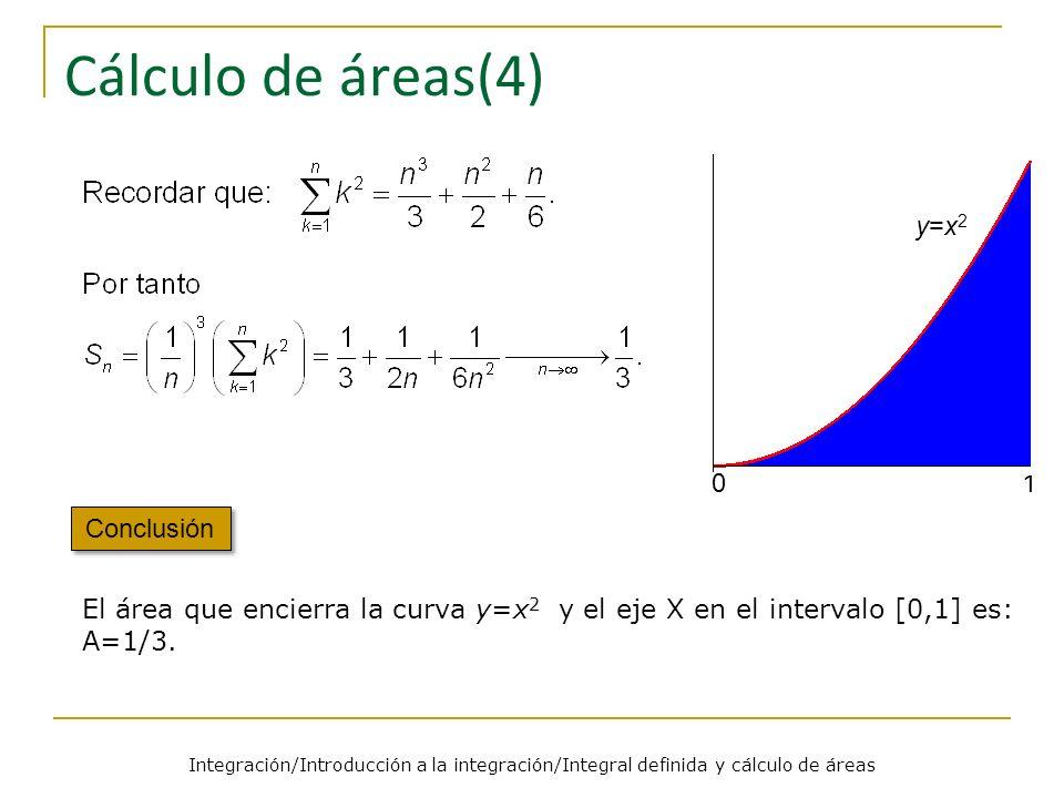 Cálculo de áreas(4) y=x2 1 Conclusión