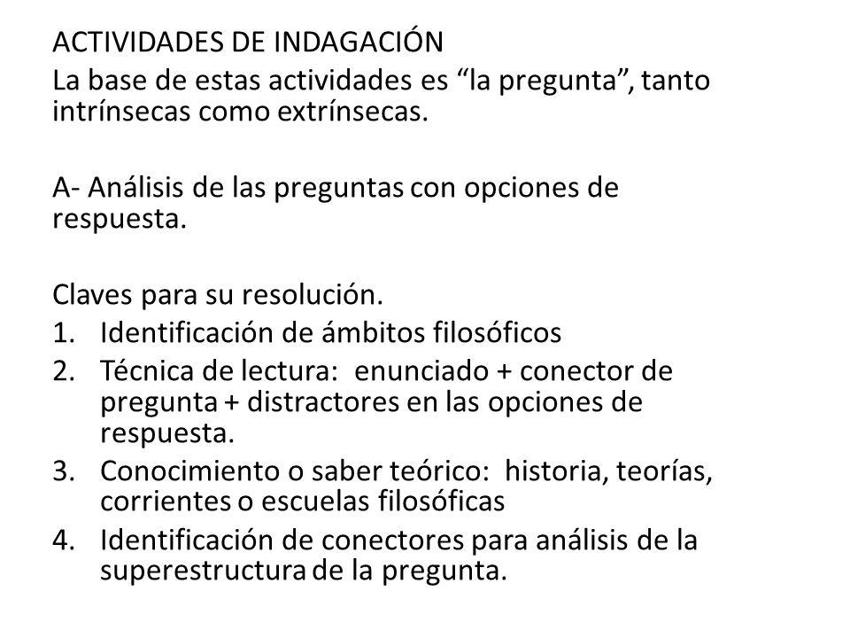 ACTIVIDADES DE INDAGACIÓN