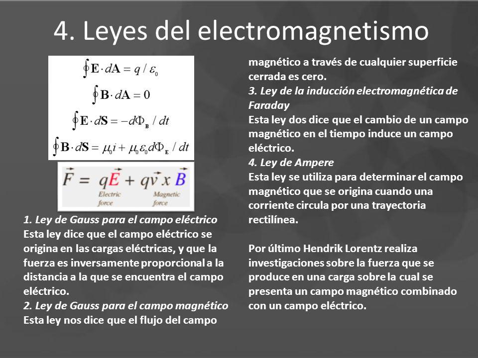 4. Leyes del electromagnetismo