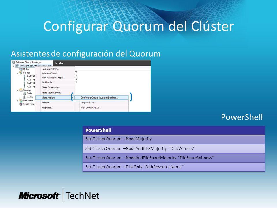 Configurar Quorum del Clúster