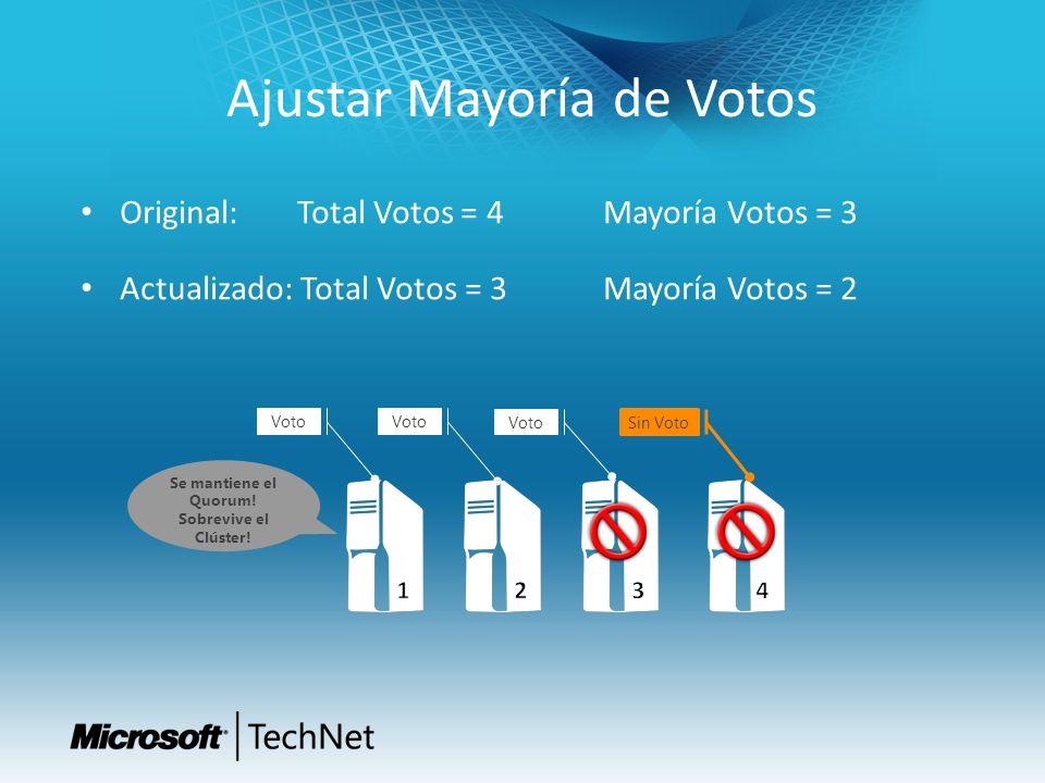 Ajustar Mayoría de Votos