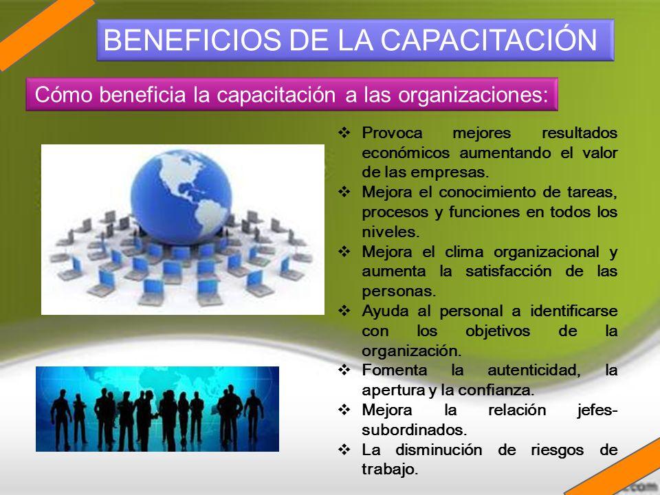 Cómo beneficia la capacitación a las organizaciones: