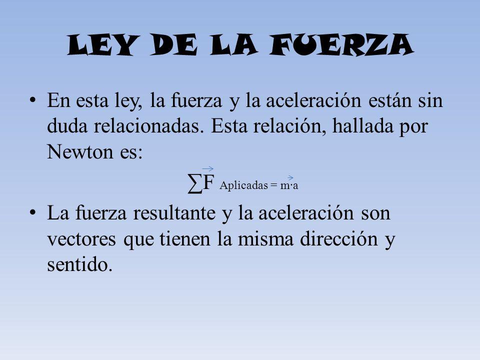 LEY DE LA FUERZA En esta ley, la fuerza y la aceleración están sin duda relacionadas. Esta relación, hallada por Newton es: