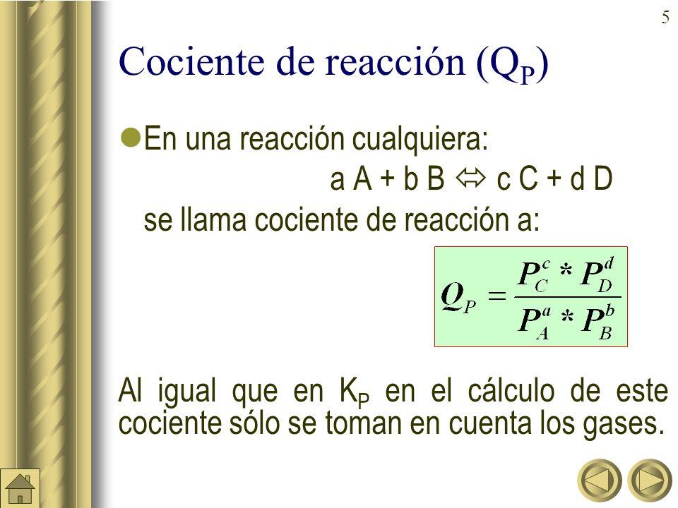 Cociente de reacción (QP)