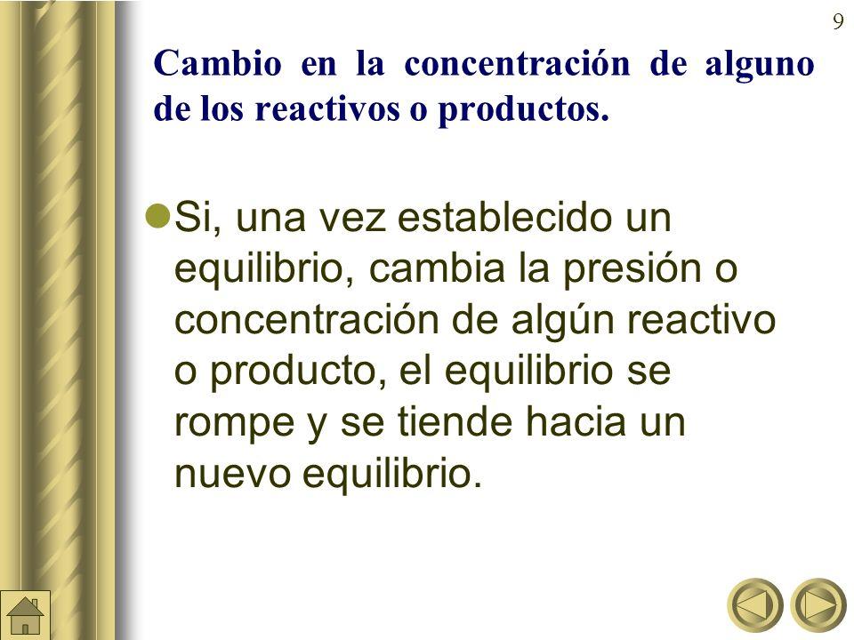 Cambio en la concentración de alguno de los reactivos o productos.