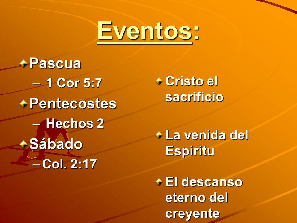 Eventos: Pascua Pentecostes Sábado Cristo el sacrificio 1 Cor 5:7