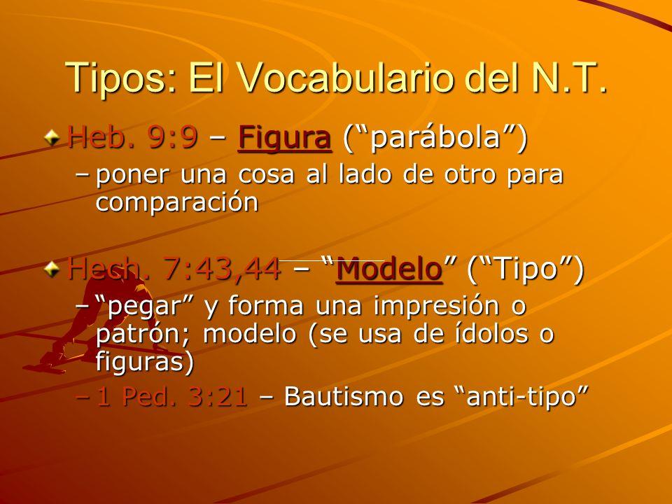 Tipos: El Vocabulario del N.T.