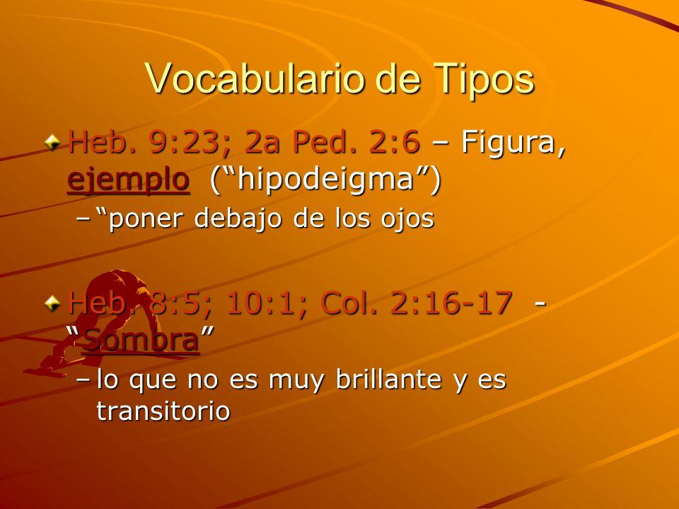 Vocabulario de Tipos Heb. 9:23; 2a Ped. 2:6 – Figura, ejemplo ( hipodeigma ) poner debajo de los ojos.