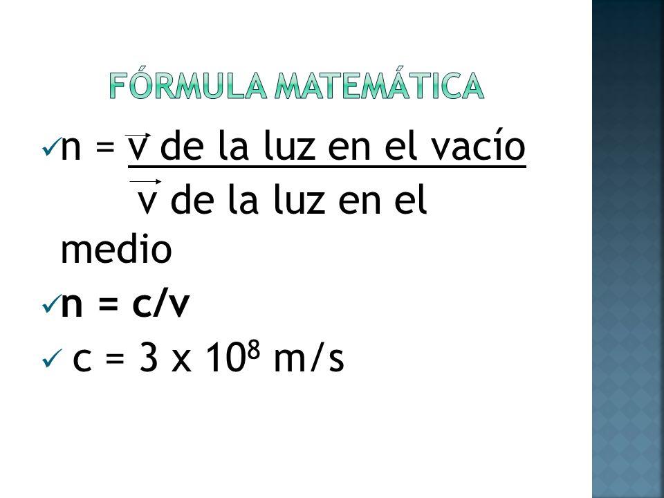 n = v de la luz en el vacío v de la luz en el medio n = c/v