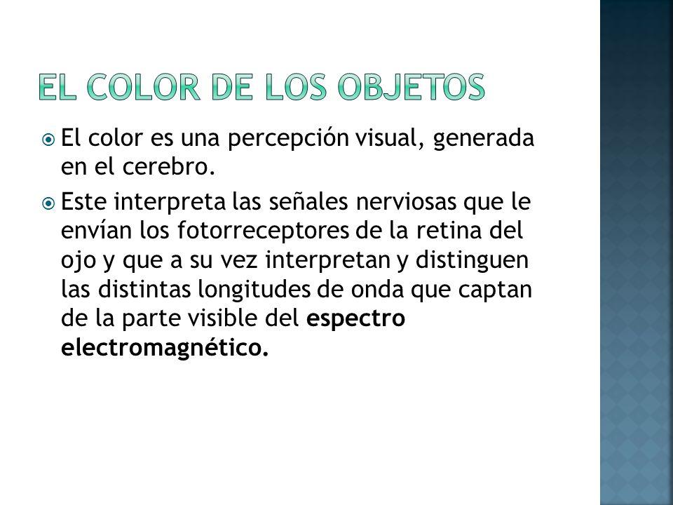 El color de los objetos El color es una percepción visual, generada en el cerebro.