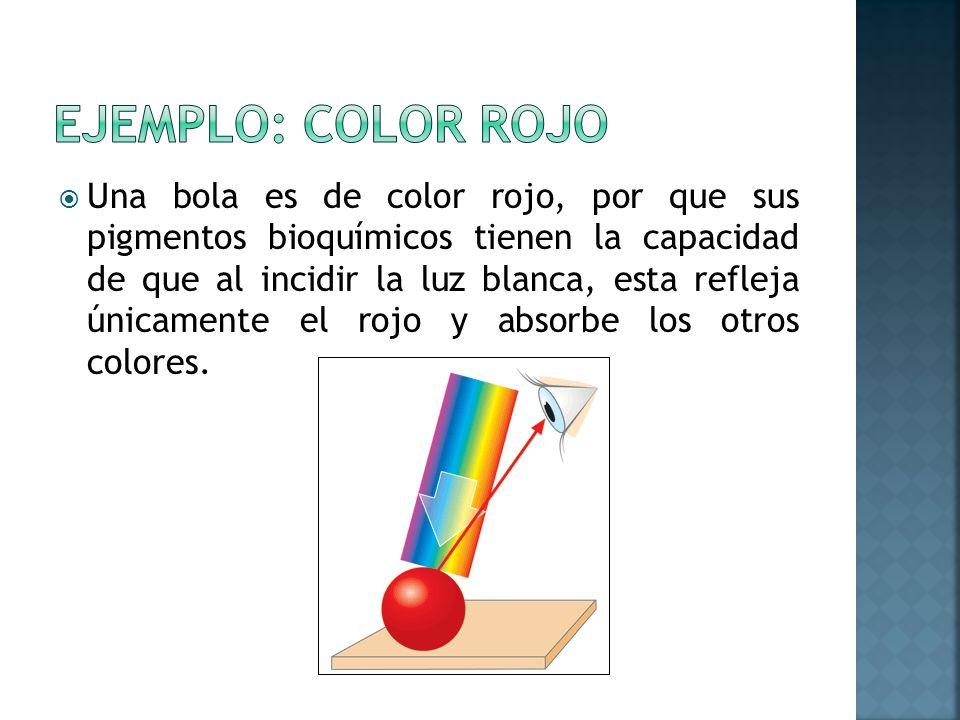 Ejemplo: color rojo