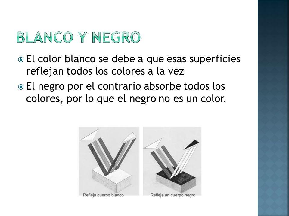 Blanco y negro El color blanco se debe a que esas superficies reflejan todos los colores a la vez.