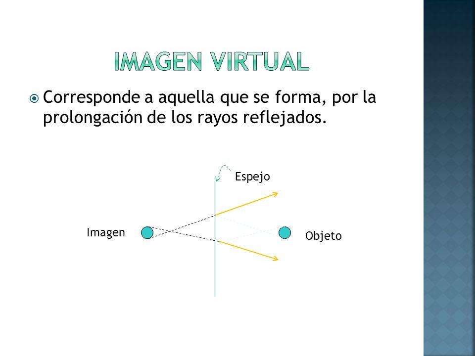 IMAGEN VIRTUAL Corresponde a aquella que se forma, por la prolongación de los rayos reflejados. Espejo.