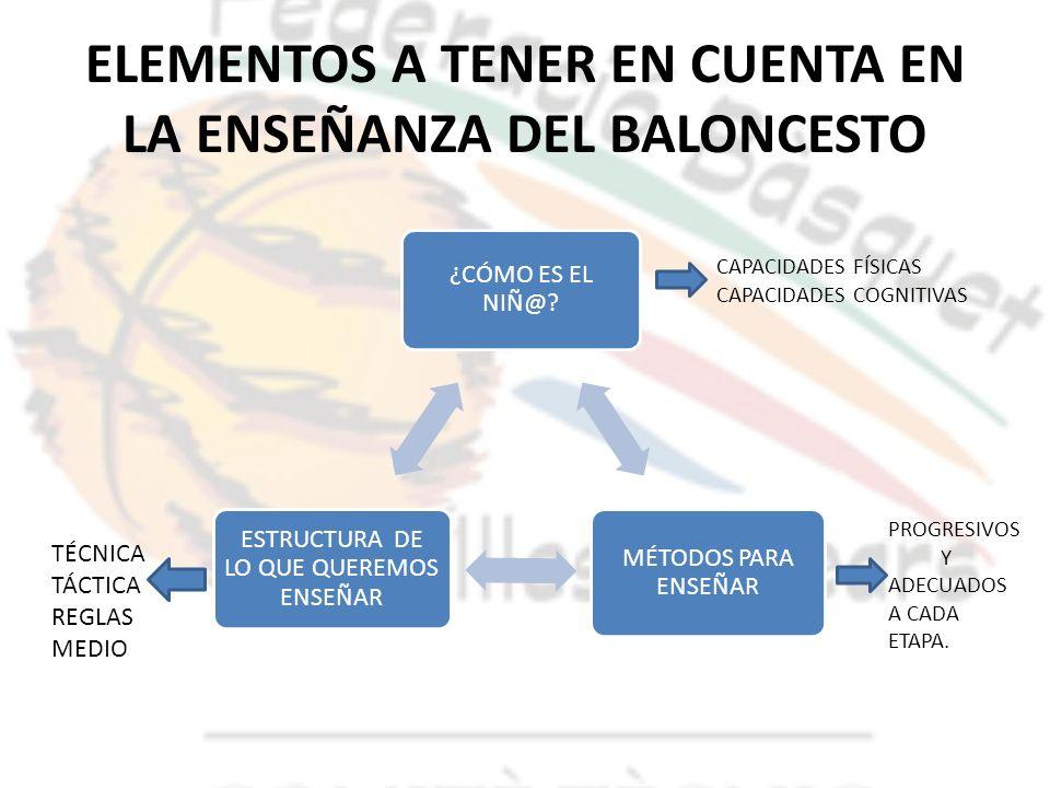 ELEMENTOS A TENER EN CUENTA EN LA ENSEÑANZA DEL BALONCESTO