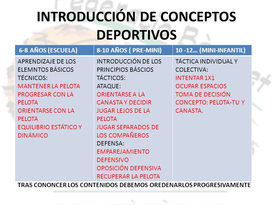 INTRODUCCIÓN DE CONCEPTOS DEPORTIVOS