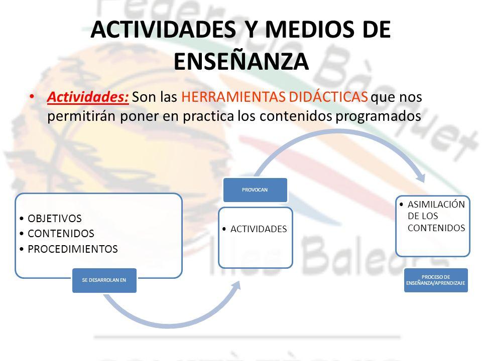 ACTIVIDADES Y MEDIOS DE ENSEÑANZA