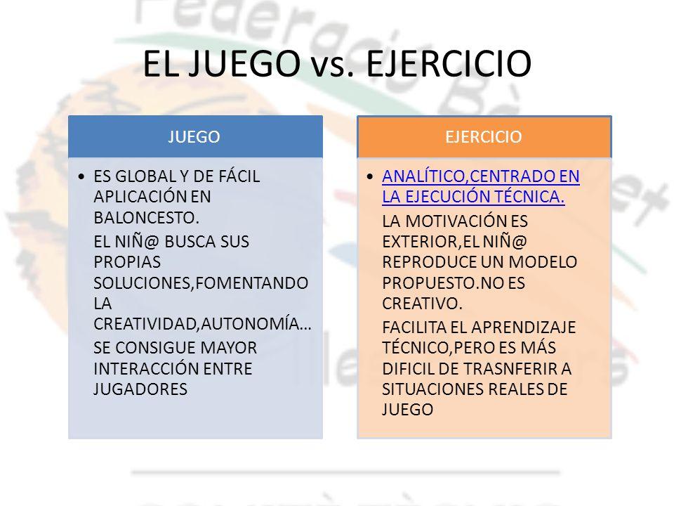 EL JUEGO vs. EJERCICIO JUEGO