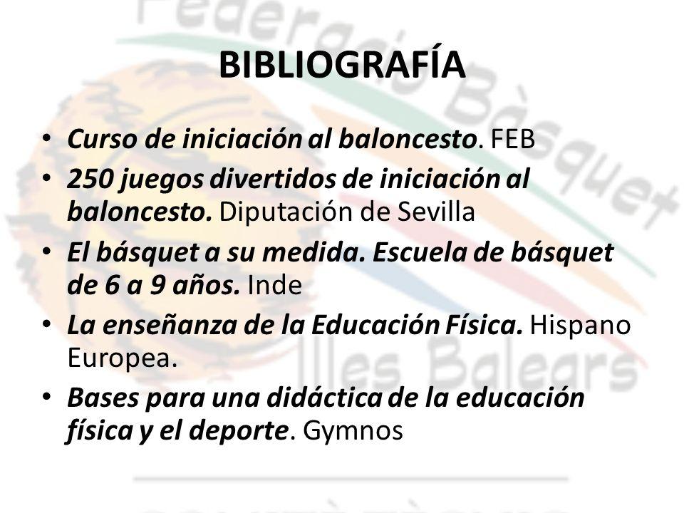 BIBLIOGRAFÍA Curso de iniciación al baloncesto. FEB