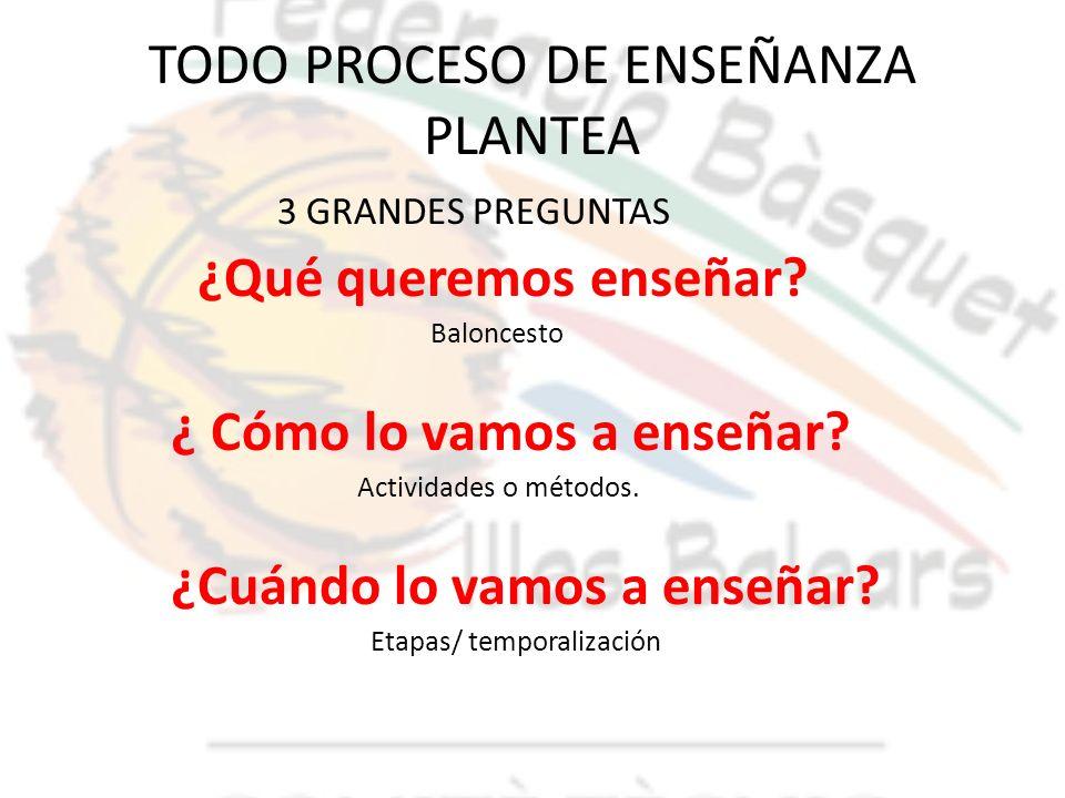 TODO PROCESO DE ENSEÑANZA PLANTEA