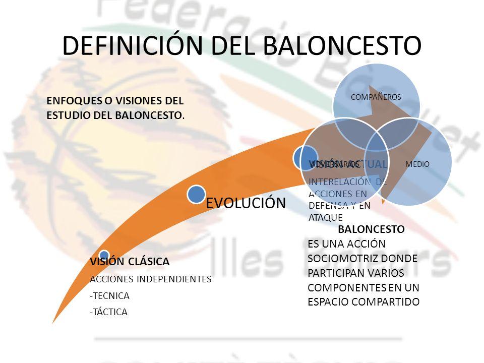DEFINICIÓN DEL BALONCESTO