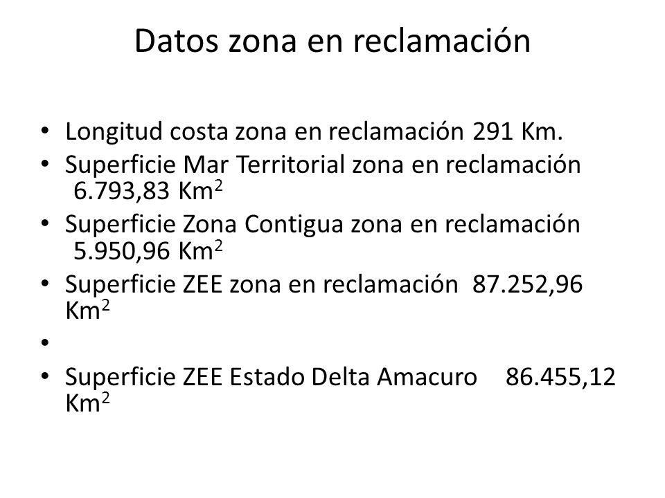 Datos zona en reclamación