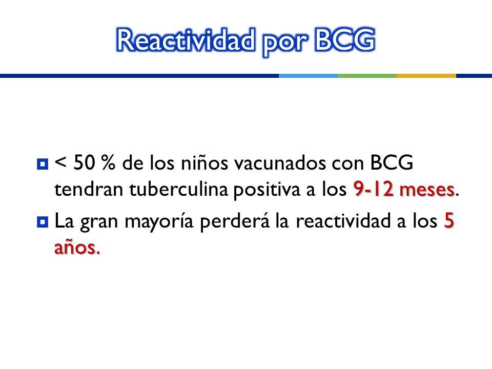 Reactividad por BCG < 50 % de los niños vacunados con BCG tendran tuberculina positiva a los 9-12 meses.