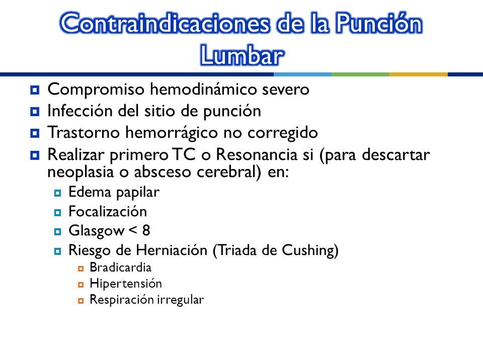 Contraindicaciones de la Punción Lumbar